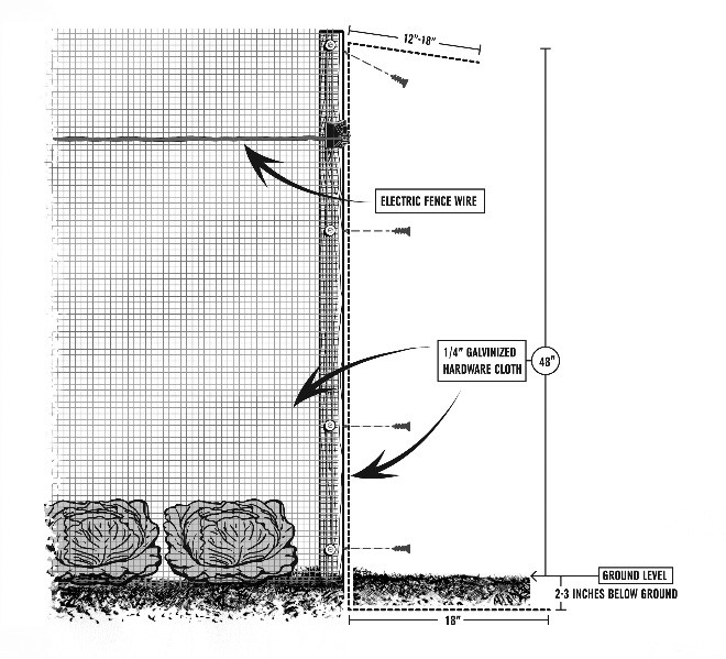 goodman gmp100 4 wiring diagram goodman heater wiring