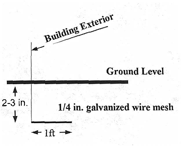 Figure 4. Diagram of below-ground exclusion fencing. Image by Stephen M. Vantassel.